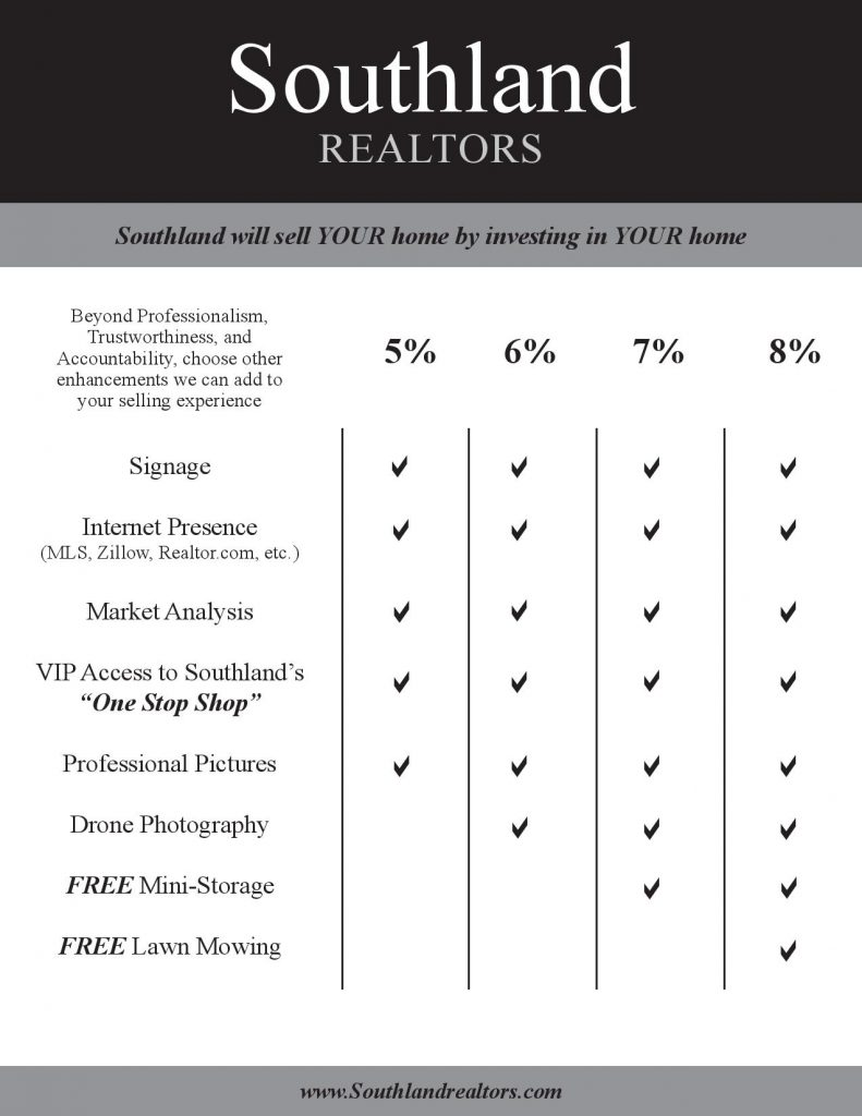 Southland Real Estate Sales page 001